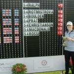 golf-winner